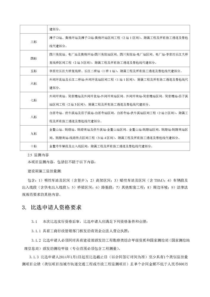 20191029改1重庆轨道交通十八号线-富华路-跳蹬南-工程施工监控量测-比选公告2.jpg